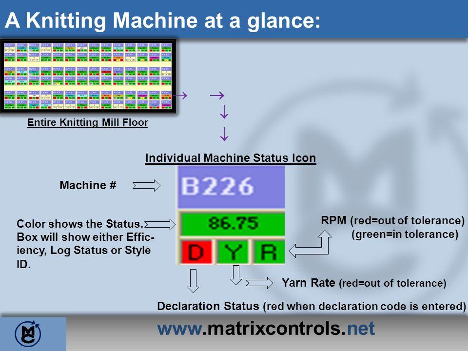 A Knitting Machine at a glance: