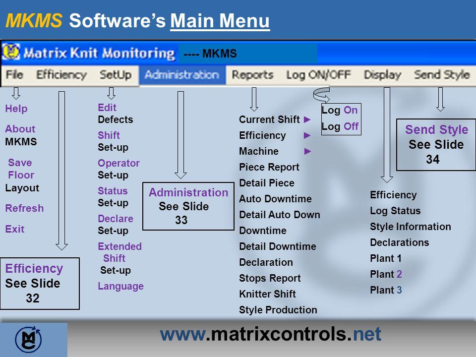 www.matrixcontrols.net MKMS Software's Main Menu Send Style See Slide