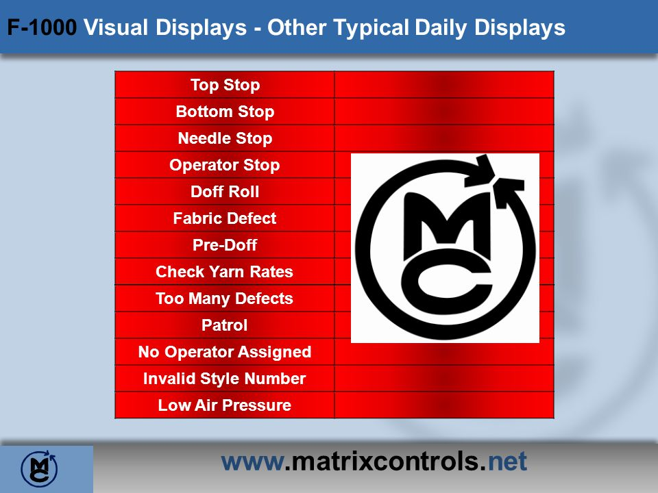 F-1000 Visual Displays - Other Typical Daily Displays