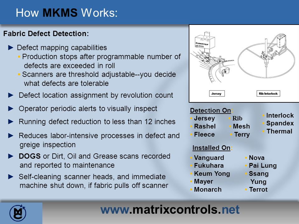 www.matrixcontrols.net How MKMS Works: Fabric Defect Detection: