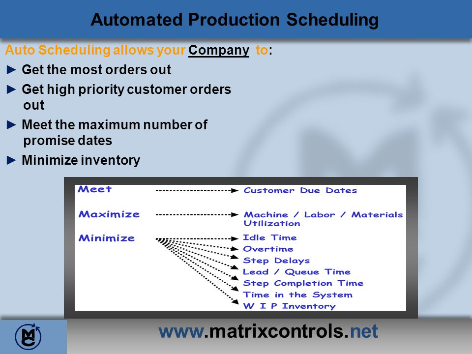 www.matrixcontrols.net Automated Production Scheduling