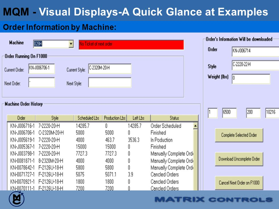 MQM - Visual Displays-A Quick Glance at Examples