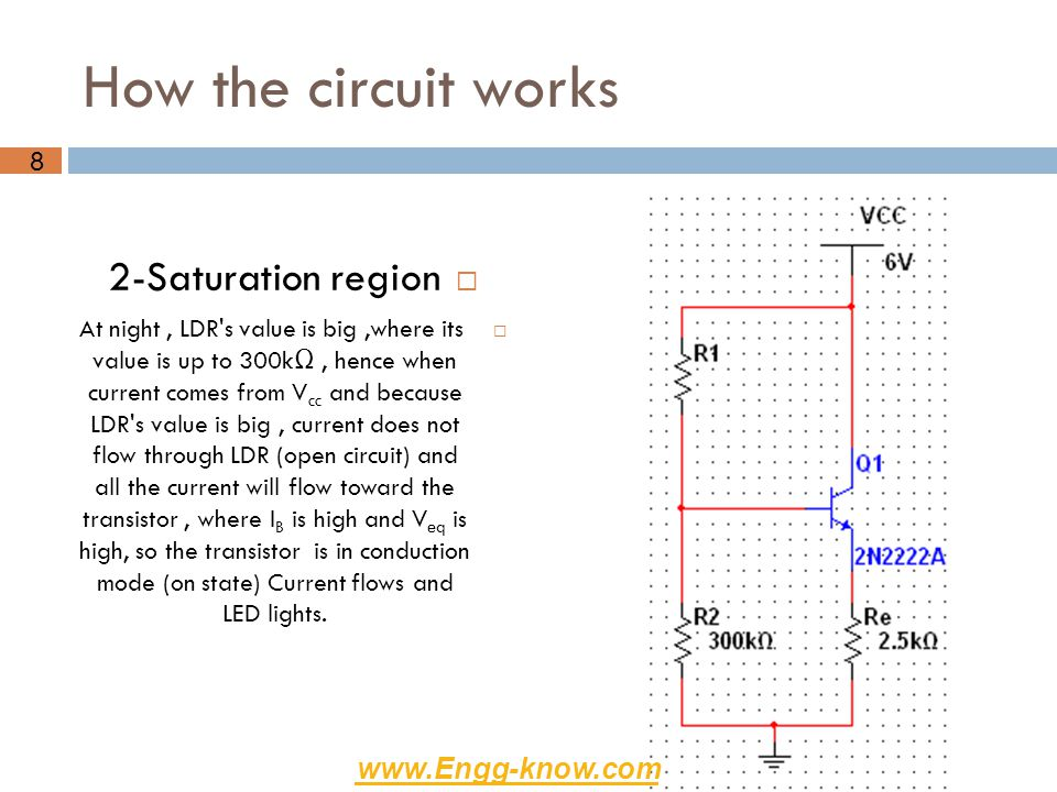 How the circuit works 2-Saturation region www.Engg-know.com 8