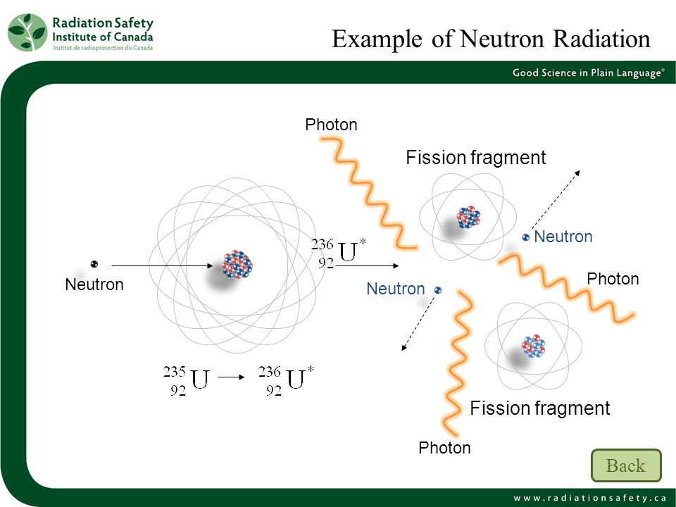 Example of Neutron Radiation
