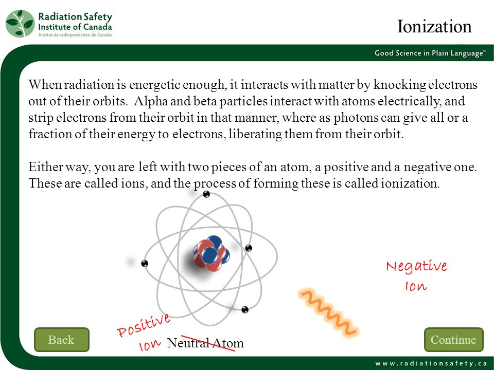 Ionization Negative Ion Positive Ion