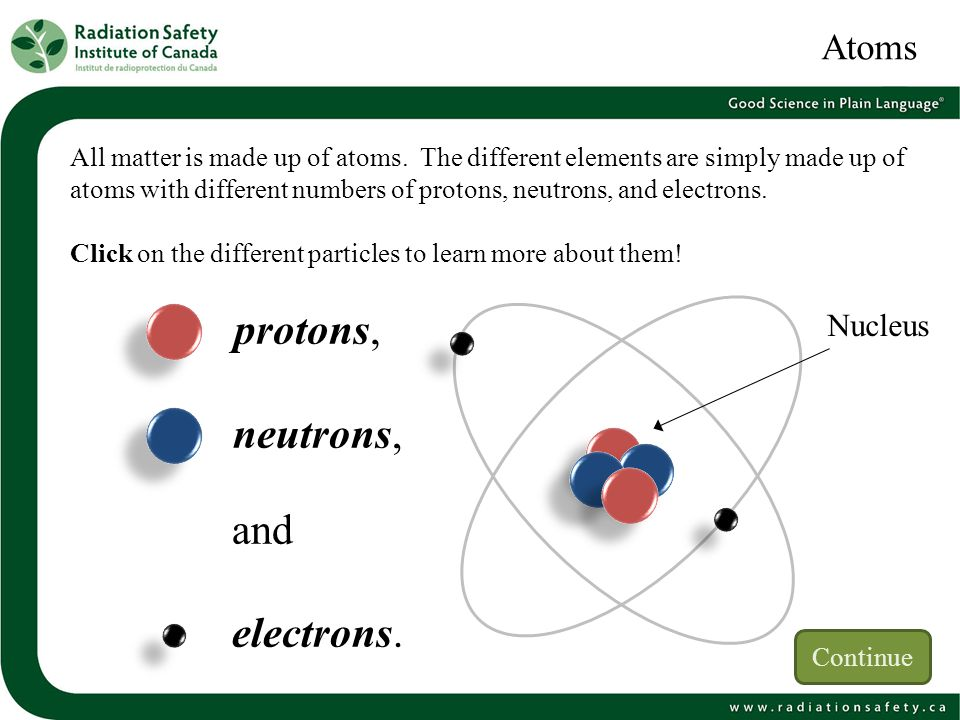 protons, neutrons, and electrons. Atoms Nucleus