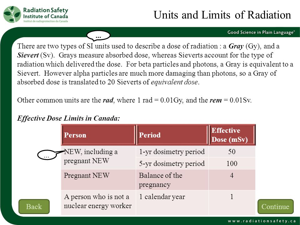 Units and Limits of Radiation