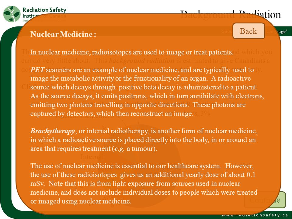 Background Radiation Back Nuclear Medicine : Continue