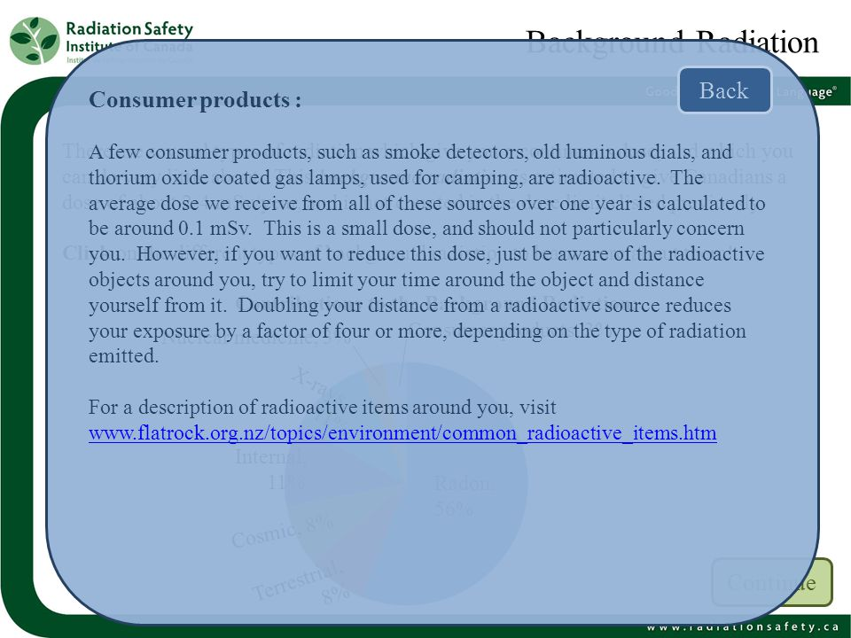 Background Radiation Back Consumer products : Continue