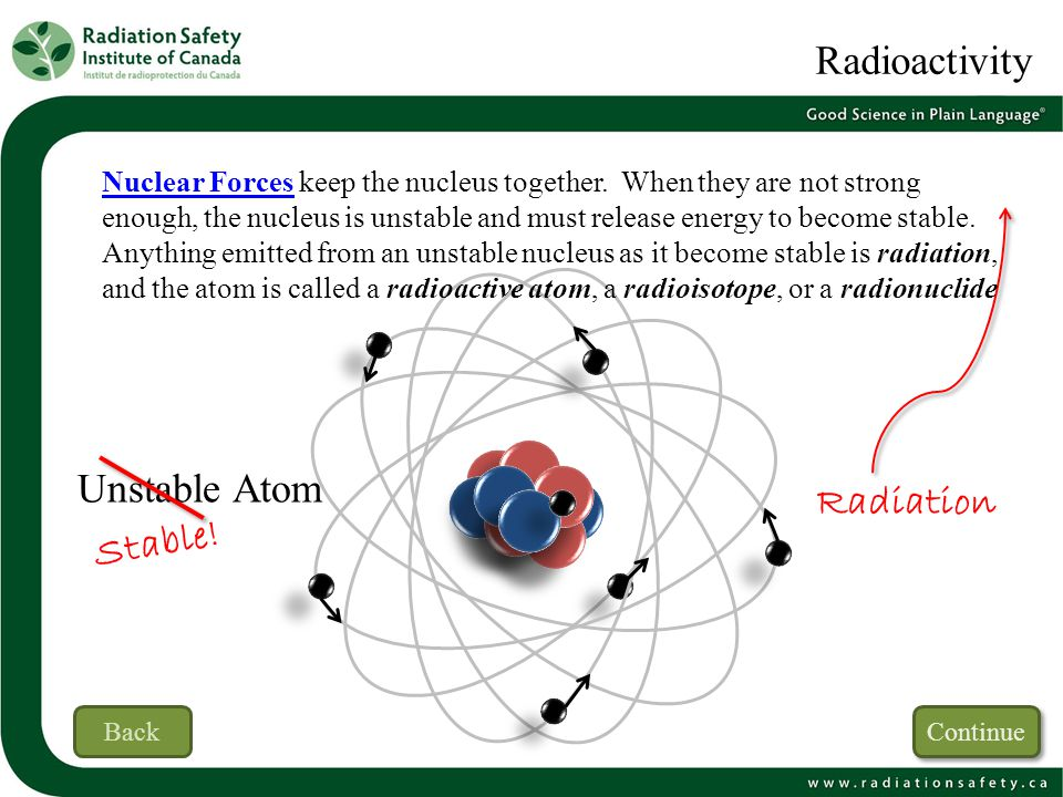 Radioactivity Unstable Atom Radiation Stable!