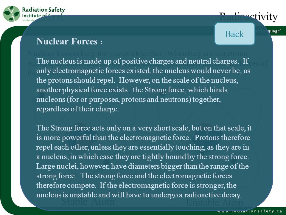 Radioactivity Stable Atom Back Nuclear Forces : Unstable Atom