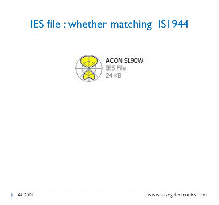 IES file : whether matching IS1944