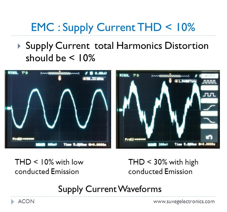 EMC : Supply Current THD < 10%