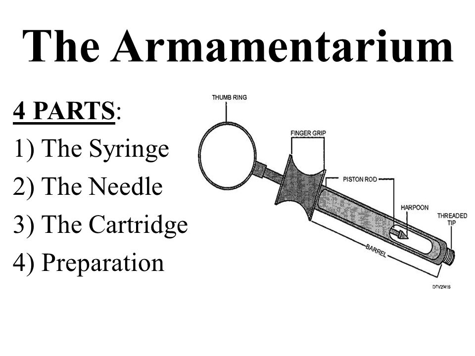The Armamentarium 4 PARTS: 1) The Syringe 2) The Needle 3) The Cartridge 4) Preparation