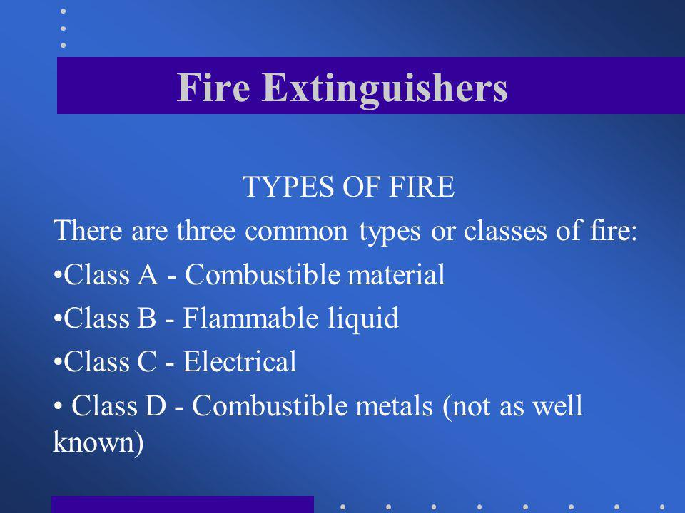 Fire Extinguishers TYPES OF FIRE