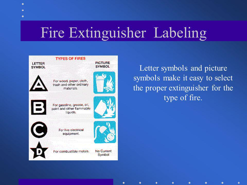 Fire Extinguisher Labeling