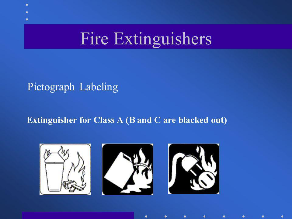 Fire Extinguishers Pictograph Labeling