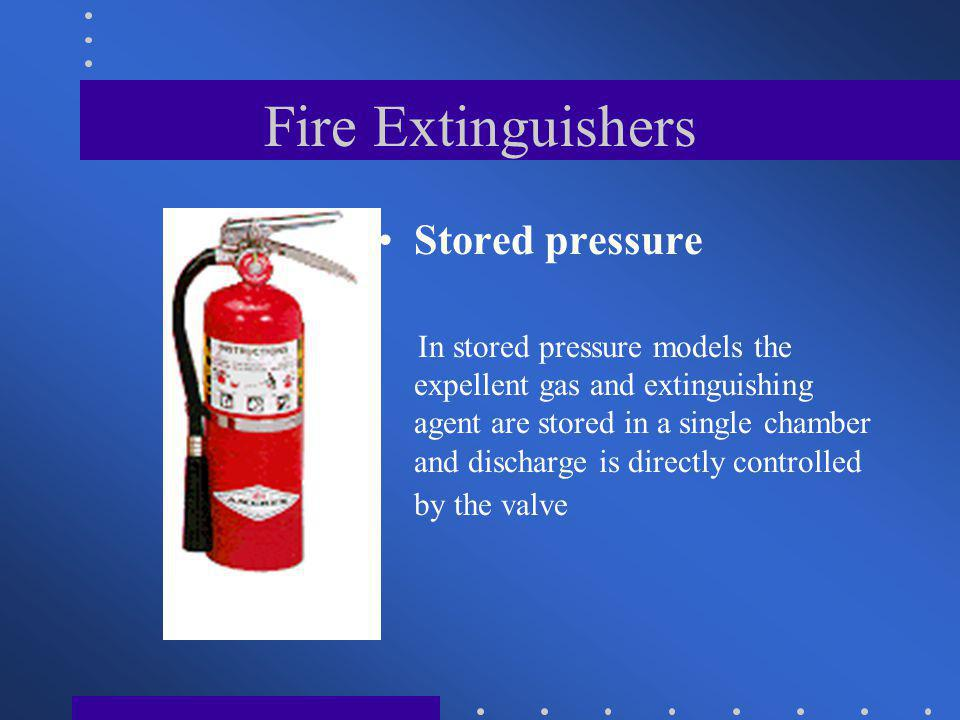Fire Extinguishers Stored pressure