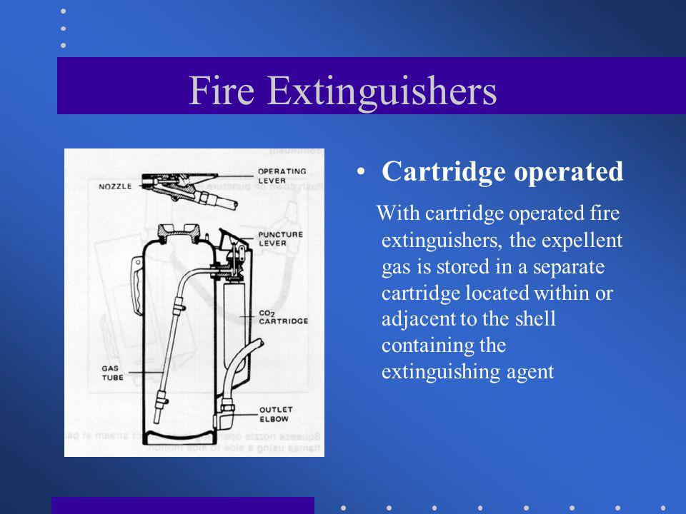Fire Extinguishers Cartridge operated