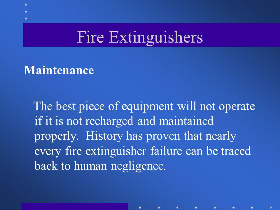 Fire Extinguishers Maintenance