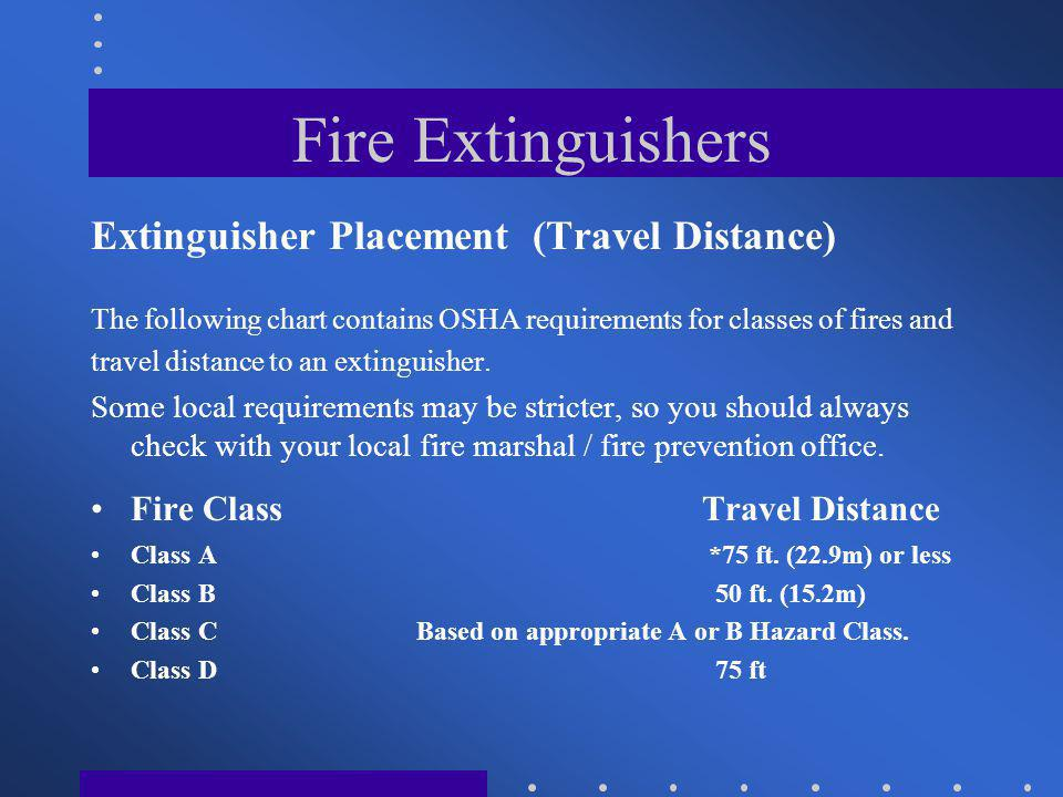 Fire Extinguishers Extinguisher Placement (Travel Distance)