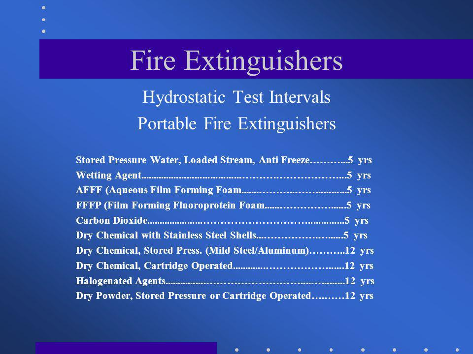 Fire Extinguishers Hydrostatic Test Intervals