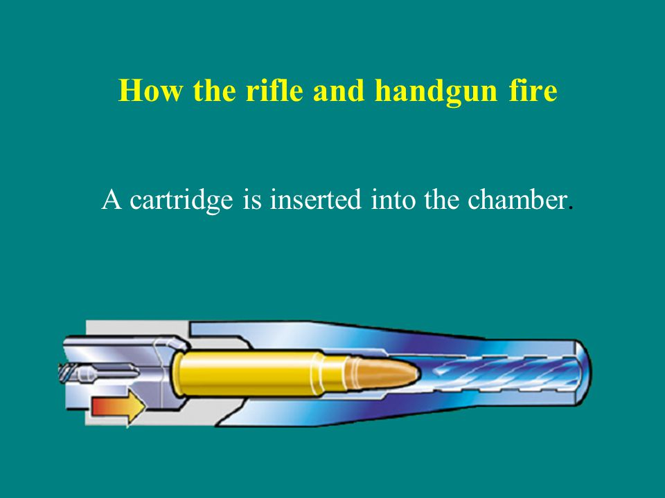How the rifle and handgun fire