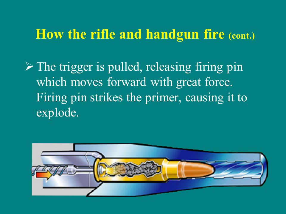 How the rifle and handgun fire (cont.)