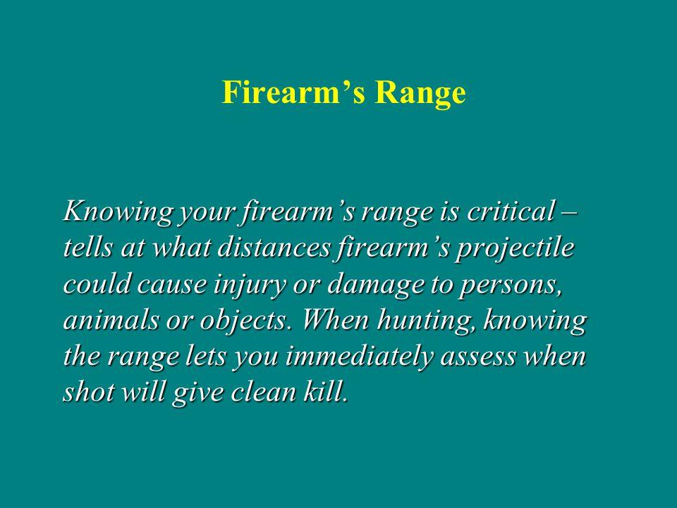 Firearm's Range