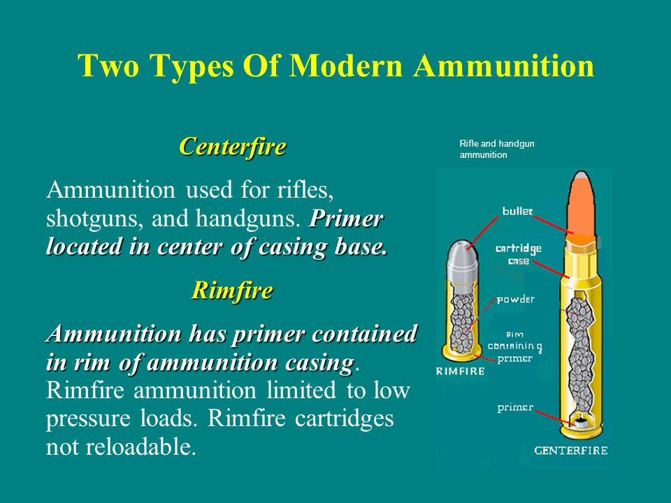 Two Types Of Modern Ammunition