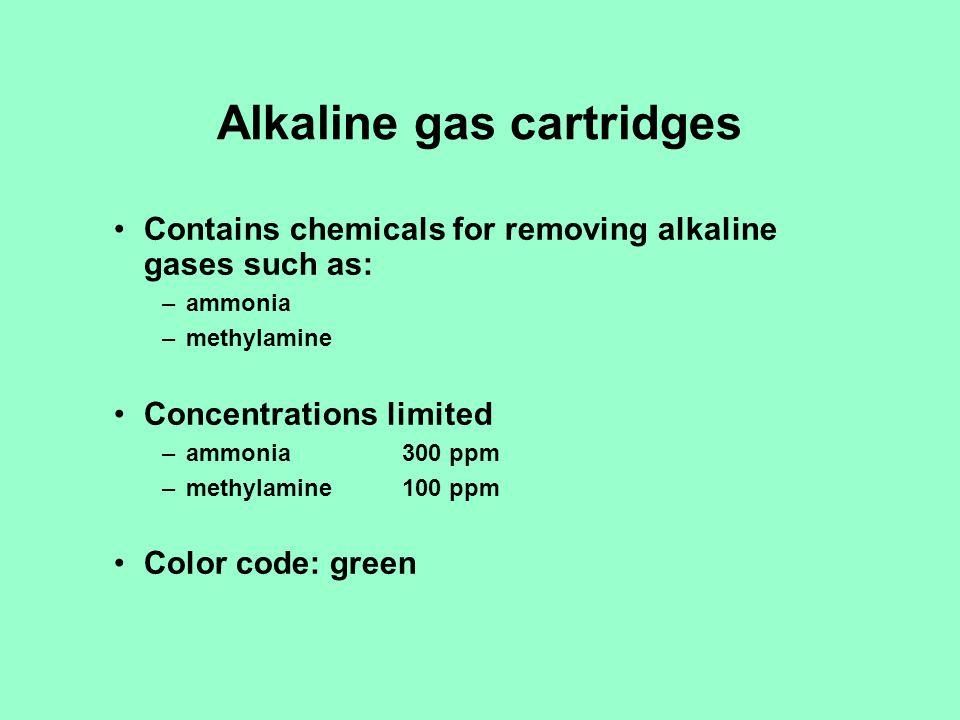 Alkaline gas cartridges