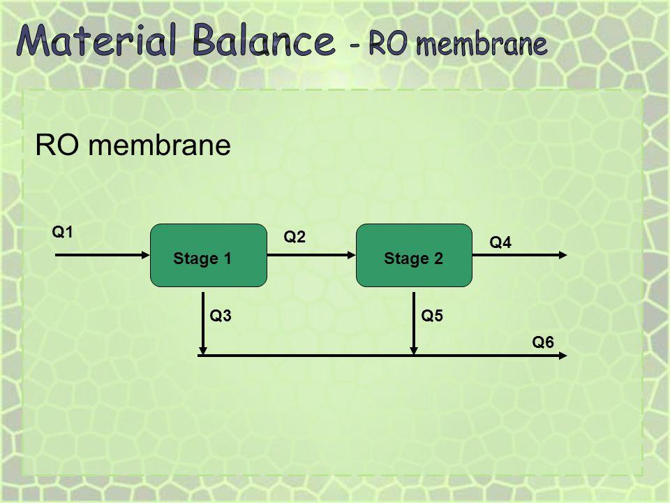 Material Balance RO membrane - RO membrane Q6 Stage 1 Stage 2 Q1 Q2 Q4