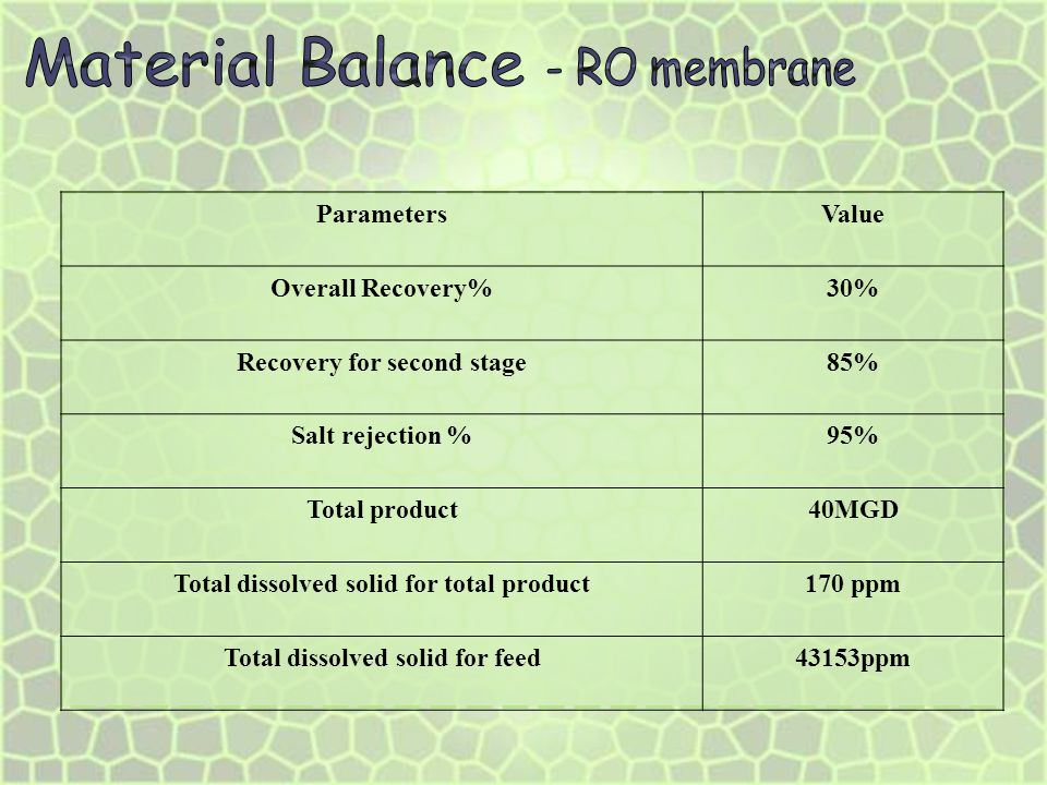 Material Balance - RO membrane Parameters Value Overall Recovery% 30%