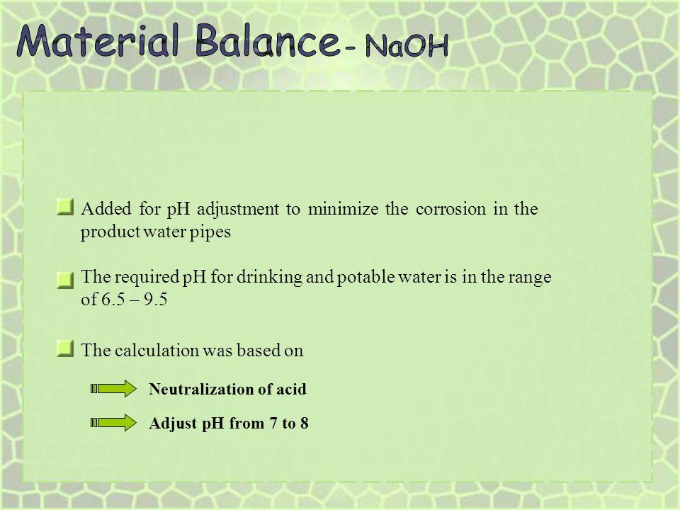 Material Balance - NaOH