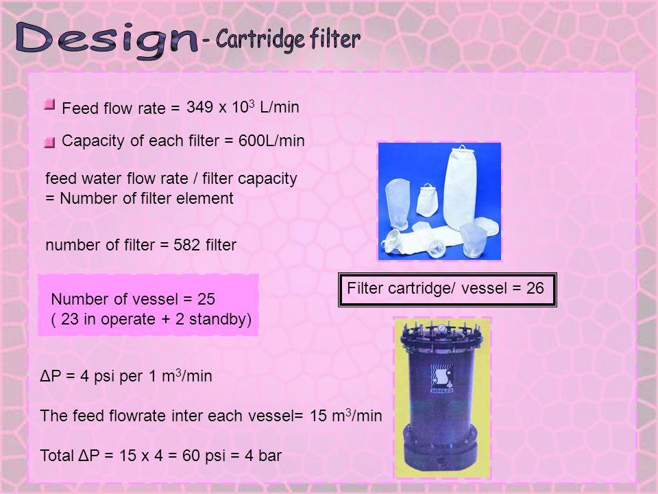 Design - Cartridge filter Feed flow rate = 349 x 103 L/min