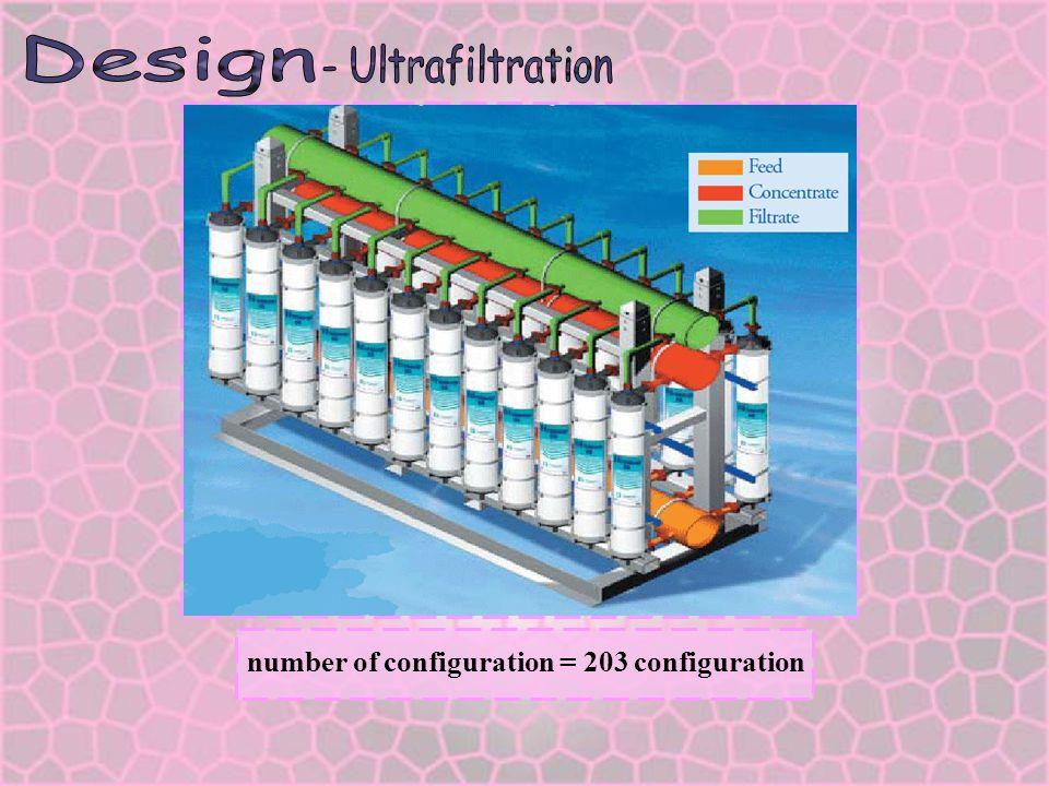 Design - Ultrafiltration number of configuration = 203 configuration
