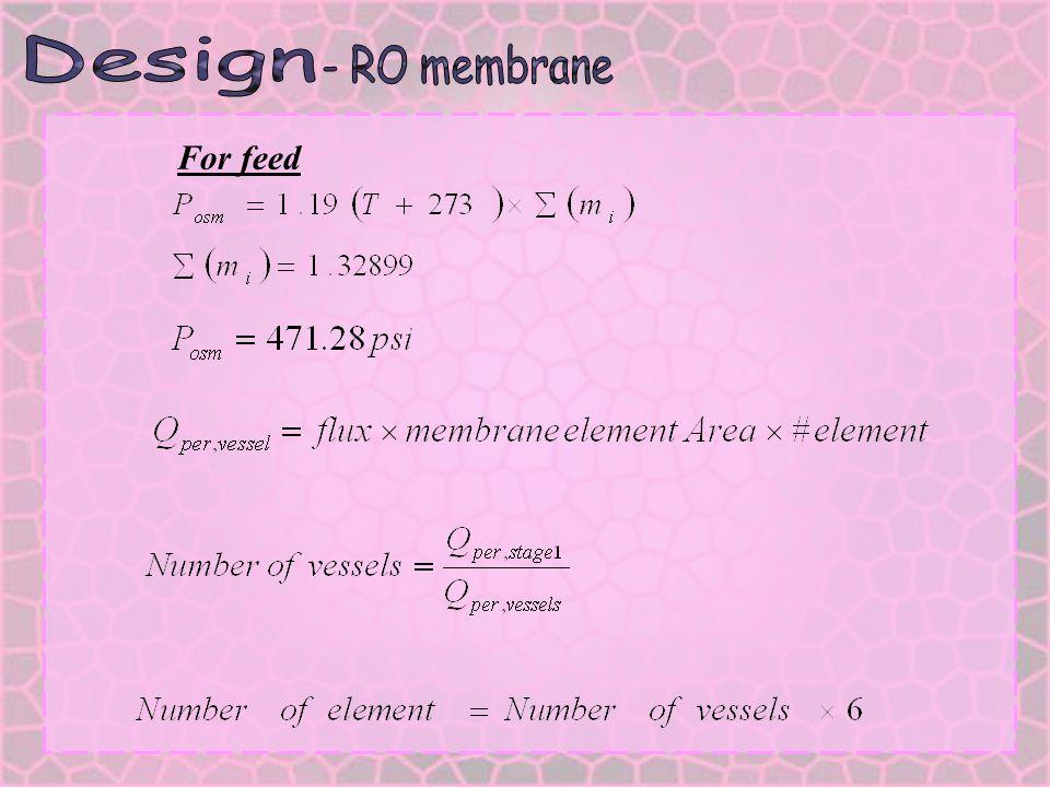 Design - RO membrane For feed