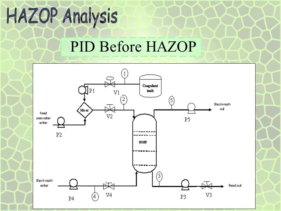 HAZOP Analysis PID Before HAZOP