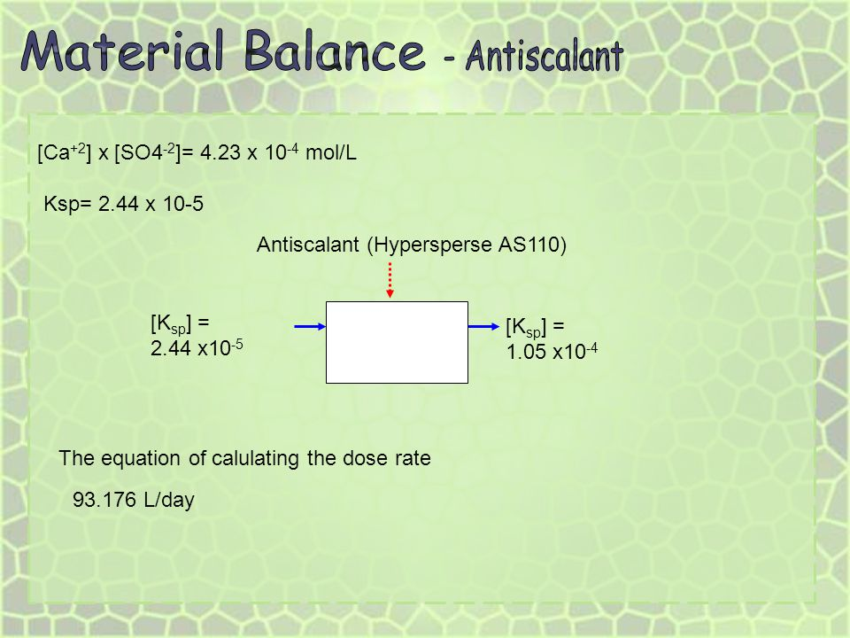 Material Balance - Antiscalant