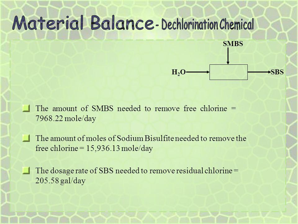 - Dechlorination Chemical