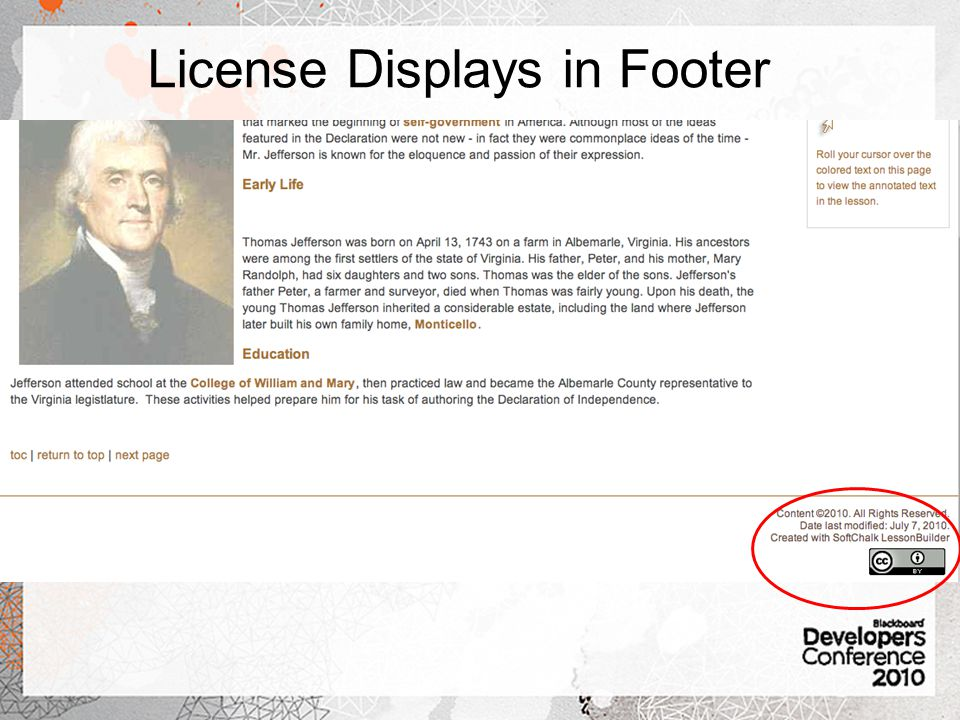 License Displays in Footer