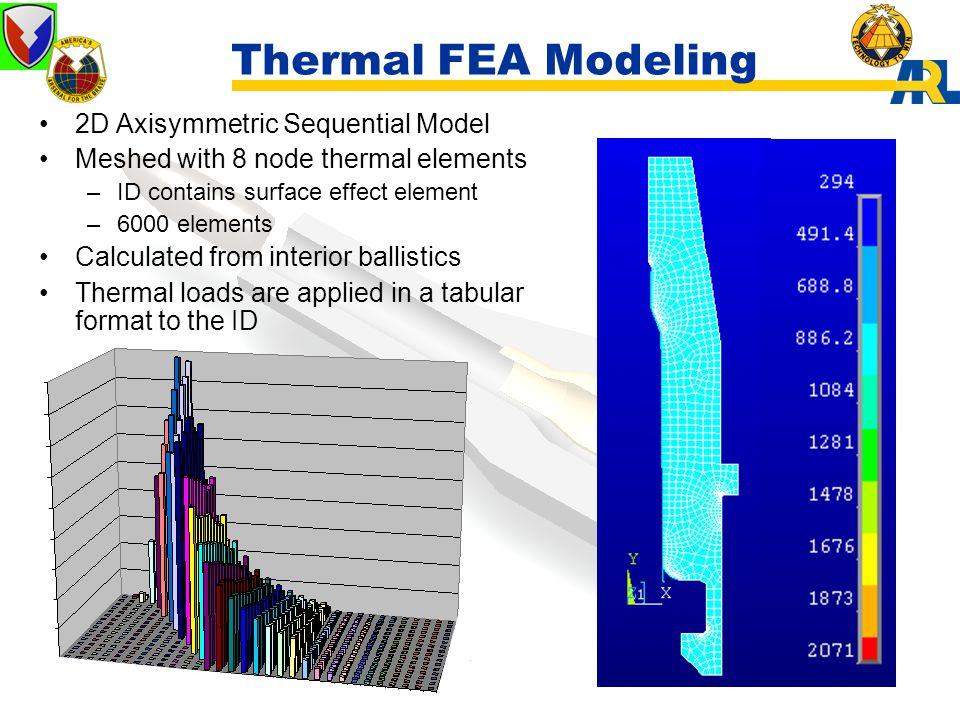 Thermal FEA Modeling 2D Axisymmetric Sequential Model