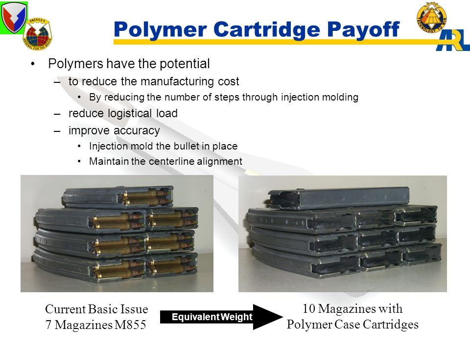 Polymer Cartridge Payoff