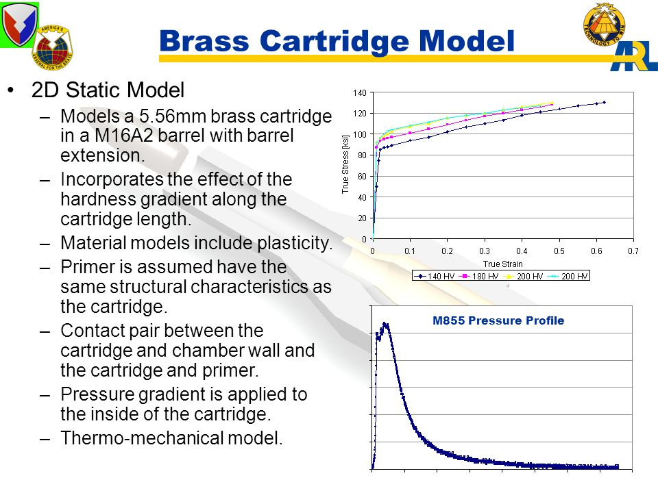 Brass Cartridge Model 2D Static Model