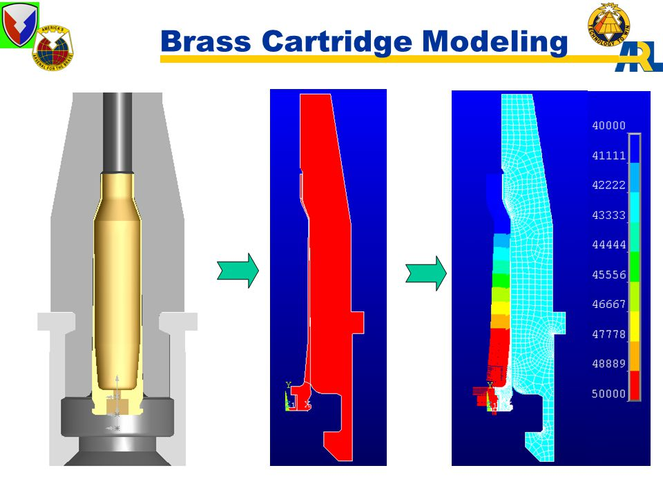 Brass Cartridge Modeling