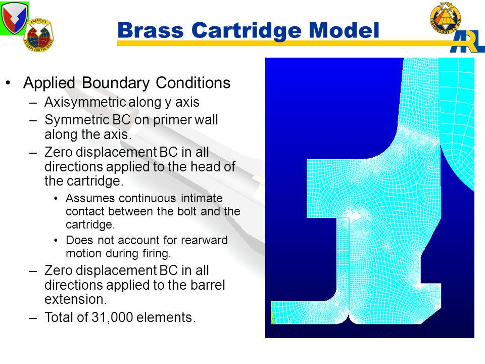 Brass Cartridge Model Applied Boundary Conditions