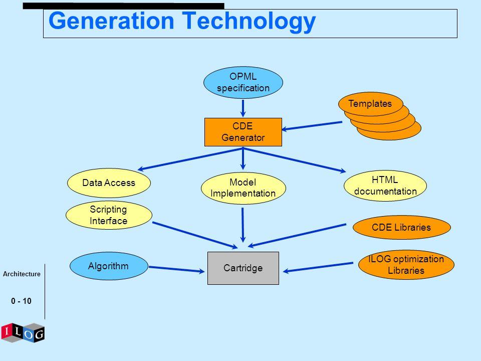 Generation Technology