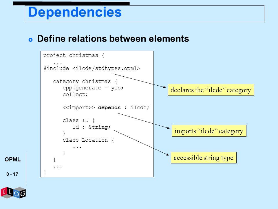 Dependencies Define relations between elements