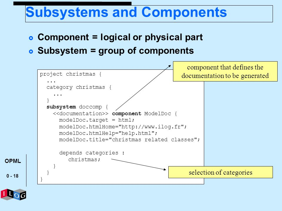 Subsystems and Components