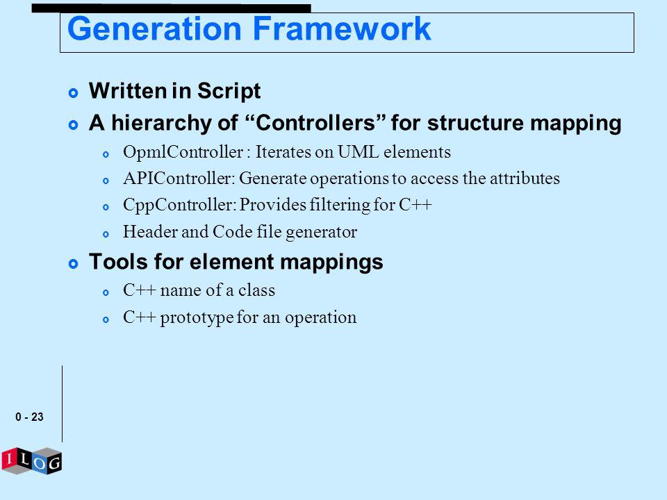 Generation Framework Written in Script